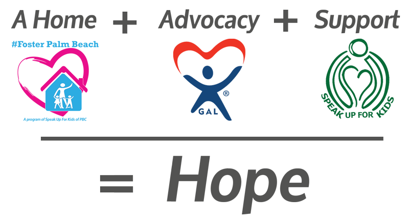 Foster Parent Training Hope for Foster Kids Guardian ad Litem GAL Volunteer Child Advocate Foster Palm Beach Speak Up For Kids Speak Up 4Kids