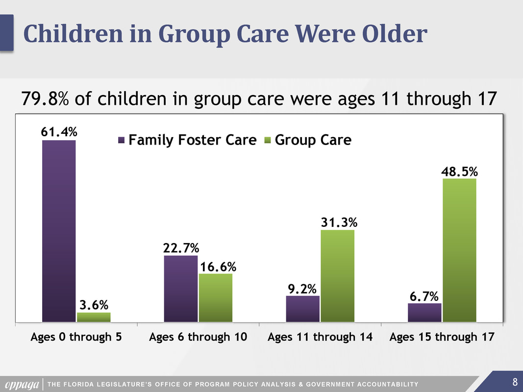 Teens aging out of foster care  Foster Kids